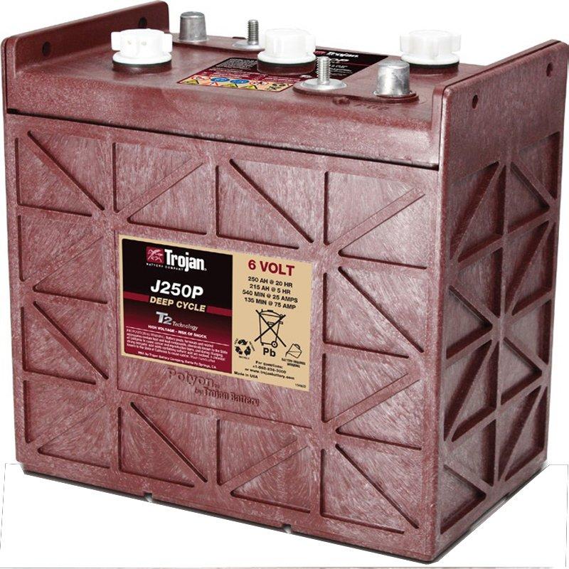 Bateria de plomo abierto